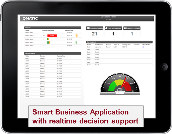 Smart Business App