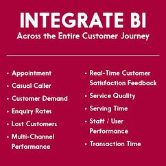 Integrae BI Accross the Entire Customer Journey