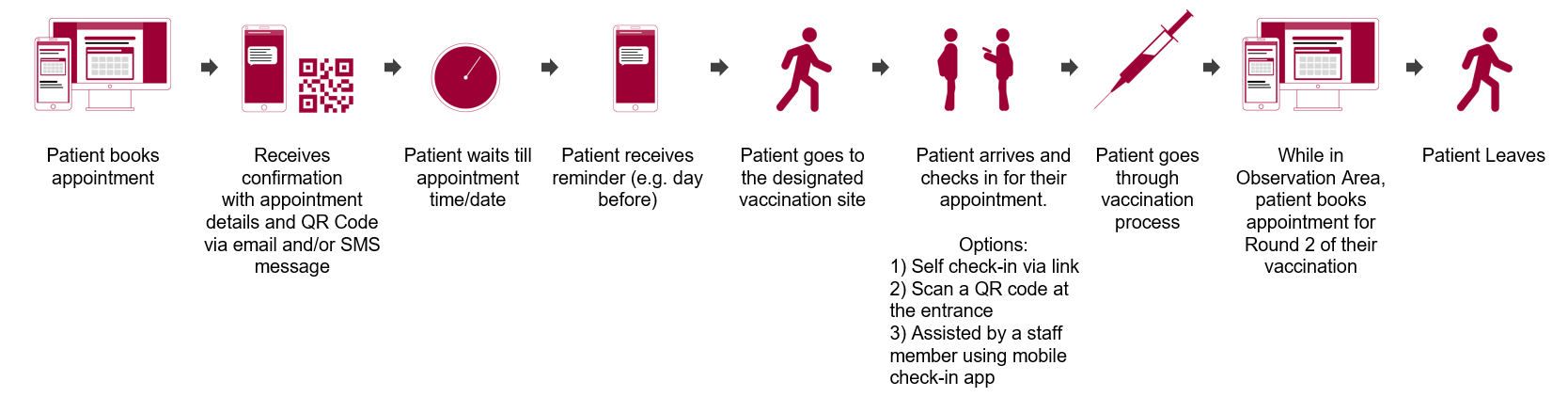 The_Patient_Journey_Covid-vaccine