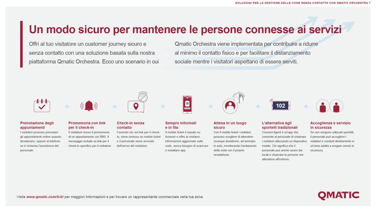 infographic-touchfree-cjm-social-image-it-1