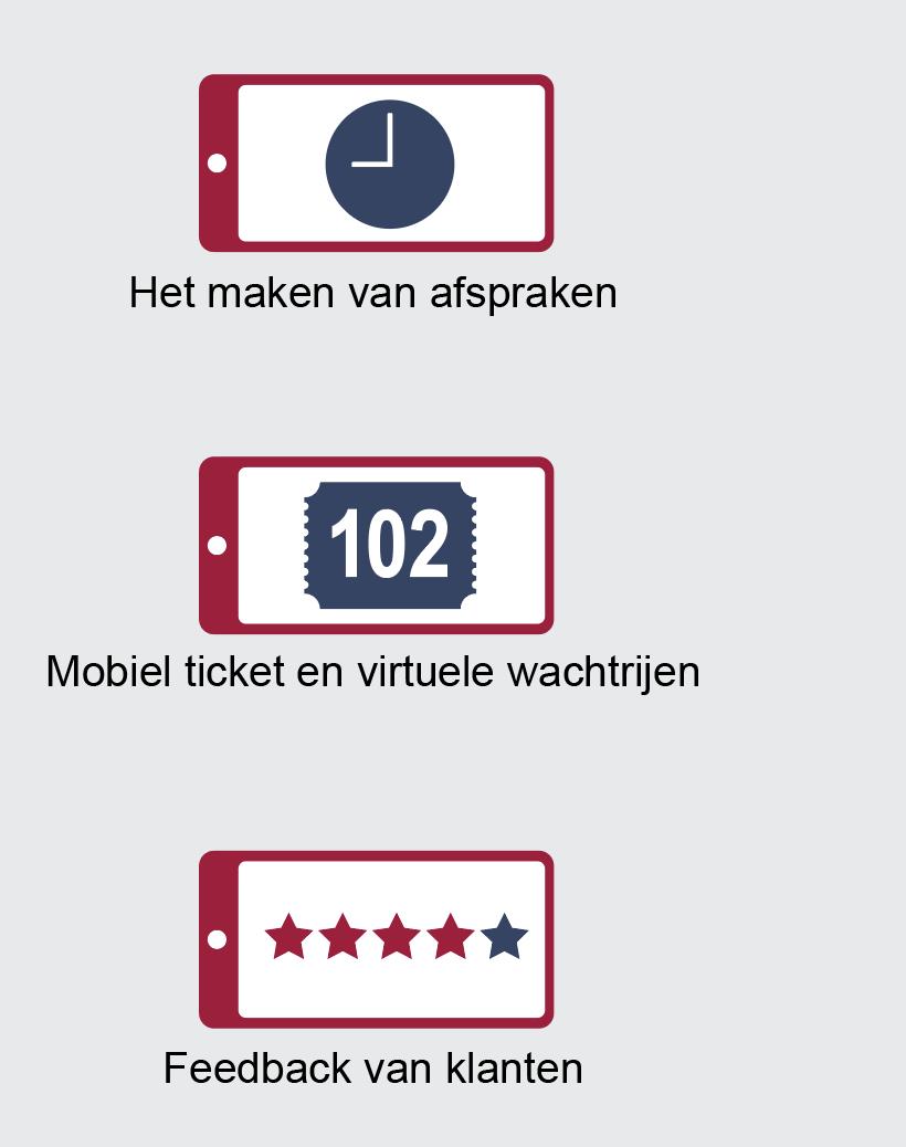 Industries_Public_solution_nl_1