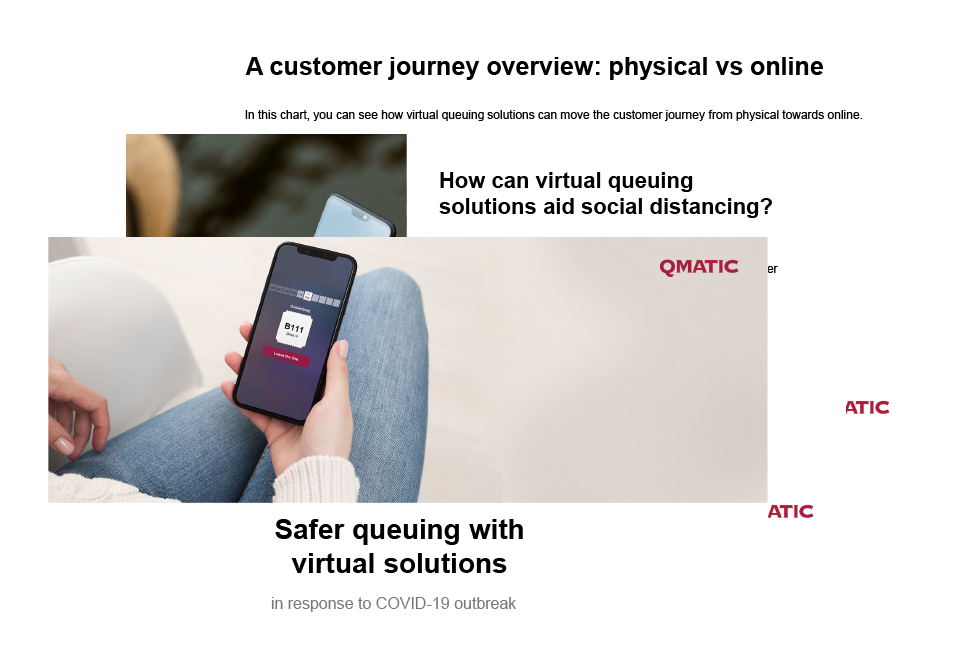 virtual-queuing-guide