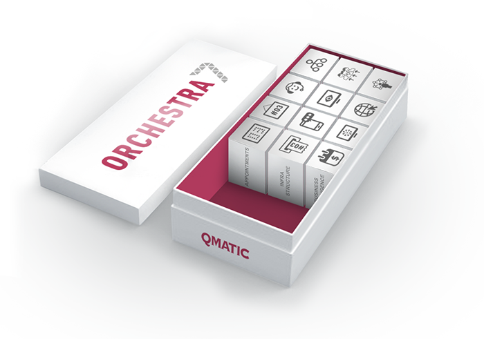 Qmatic Orchestra modules portrayed in a white box